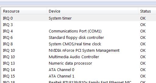 1608535253 495 Comment configurer les priorites de demande dinterruption IRQ dans Windows