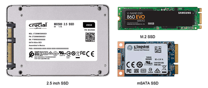 eMMC vs SSD quelle est la difference